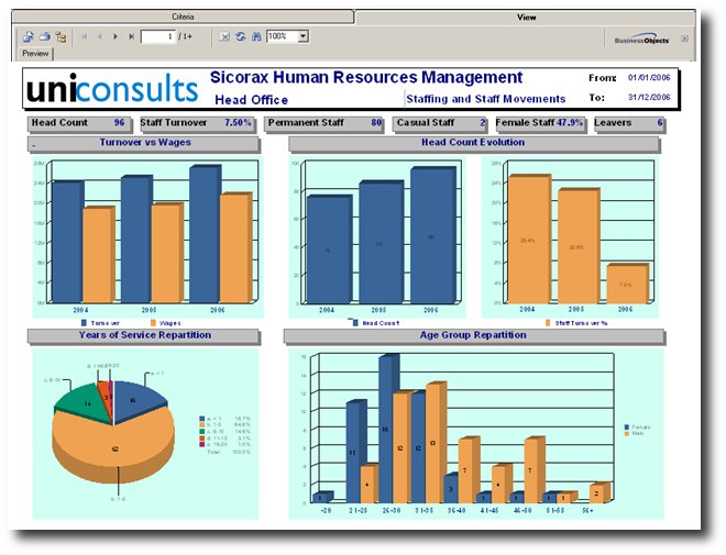 student project audit test A project audit is a recognized quality assurance tool too often, audits are done at.